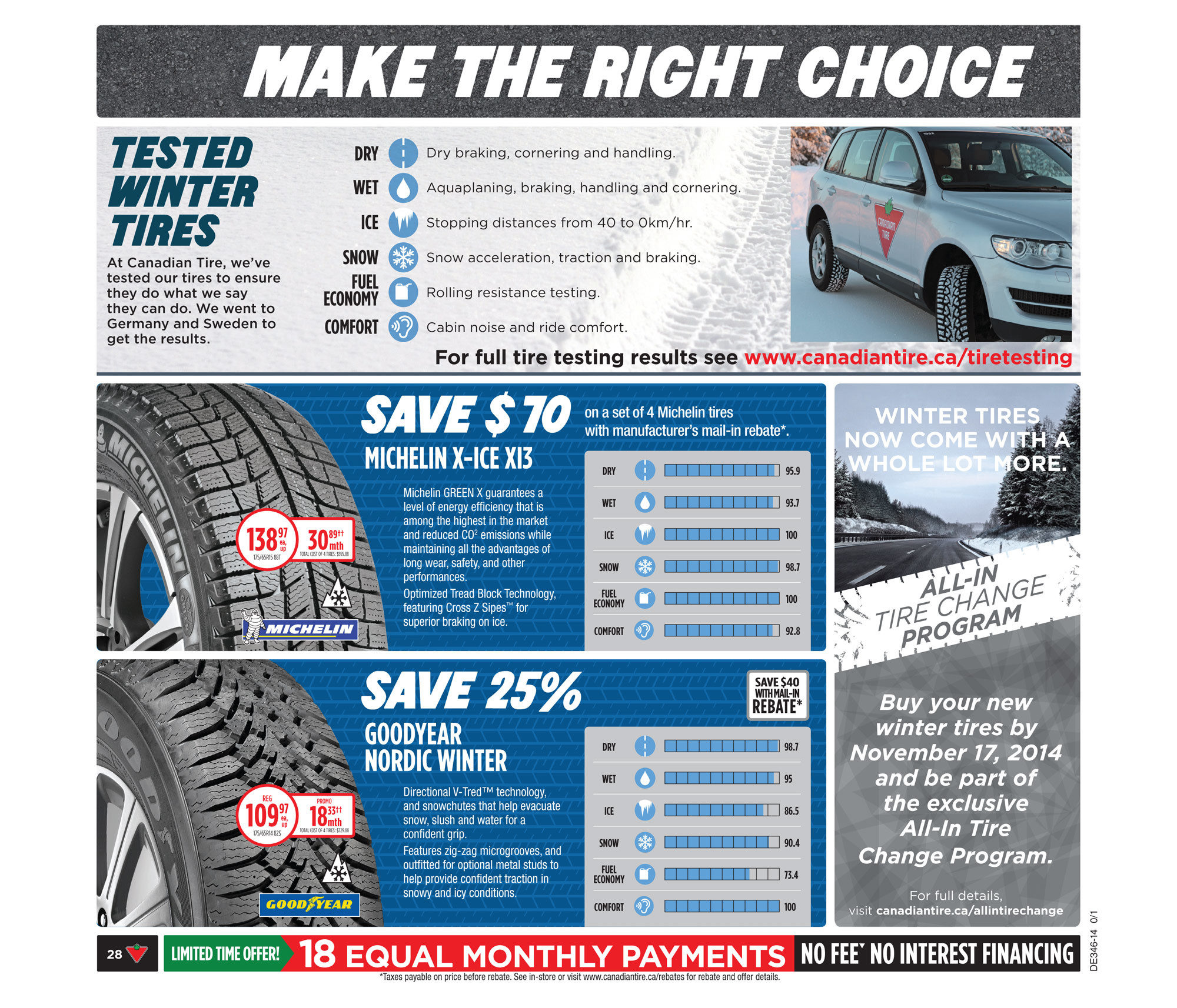Canadian Tire Weekly Flyer Weekly Flyer Nov 7 – 13 #1: original